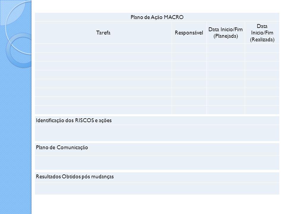 Plano de Ação MACRO TarefaResponsável Data Inicio/Fim (Planejada) Data Inicio/Fim (Realizada) Identificação dos RISCOS e ações Plano de Comunicação Re