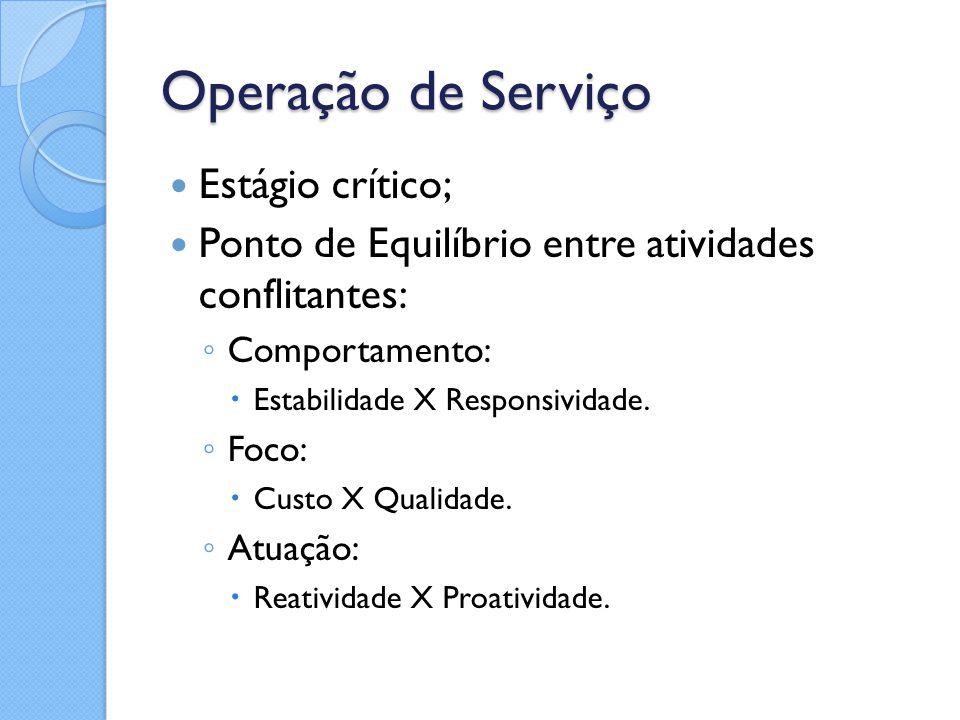 Operação de Serviço Estágio crítico; Ponto de Equilíbrio entre atividades conflitantes: ◦ Comportamento:  Estabilidade X Responsividade. ◦ Foco:  Cu