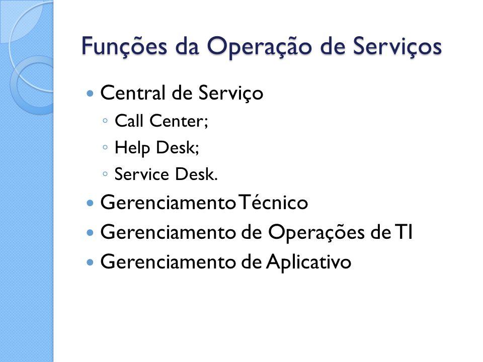 Funções da Operação de Serviços Central de Serviço ◦ Call Center; ◦ Help Desk; ◦ Service Desk. Gerenciamento Técnico Gerenciamento de Operações de TI