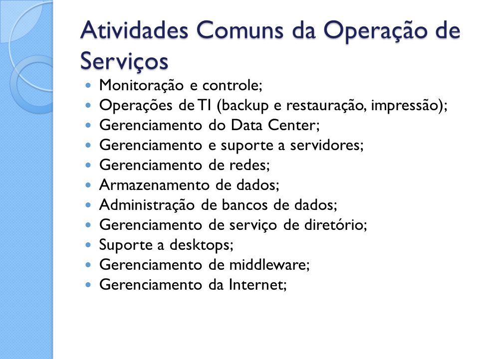 Atividades Comuns da Operação de Serviços Monitoração e controle; Operações de TI (backup e restauração, impressão); Gerenciamento do Data Center; Ger