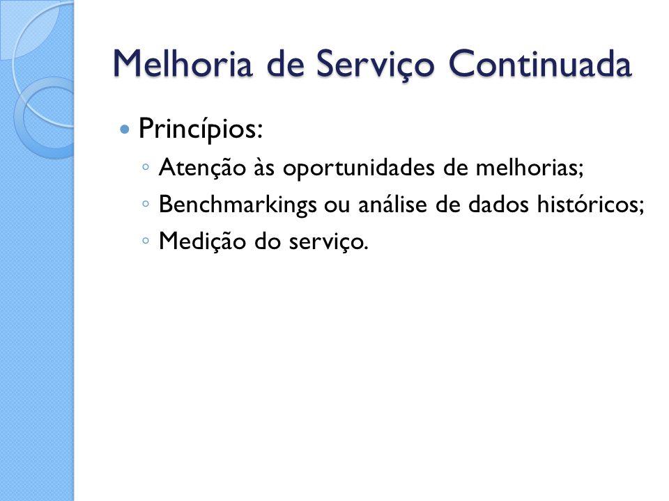 Melhoria de Serviço Continuada Princípios: ◦ Atenção às oportunidades de melhorias; ◦ Benchmarkings ou análise de dados históricos; ◦ Medição do servi