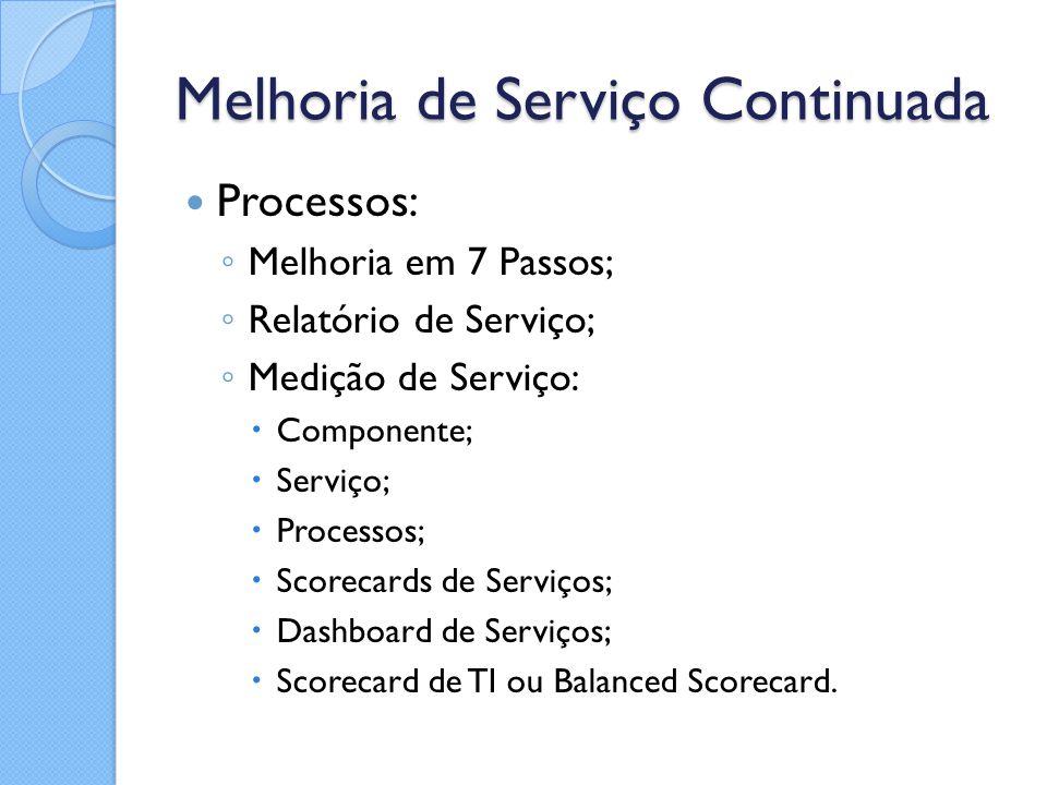 Melhoria de Serviço Continuada Processos: ◦ Melhoria em 7 Passos; ◦ Relatório de Serviço; ◦ Medição de Serviço:  Componente;  Serviço;  Processos;