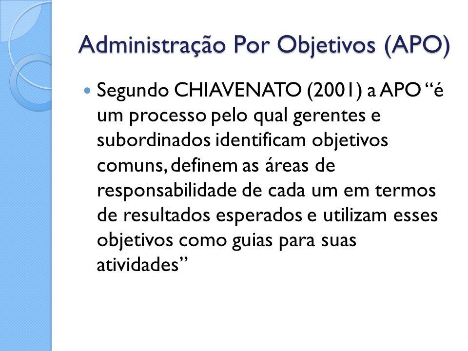 """Administração Por Objetivos (APO) Segundo CHIAVENATO (2001) a APO """"é um processo pelo qual gerentes e subordinados identificam objetivos comuns, defin"""