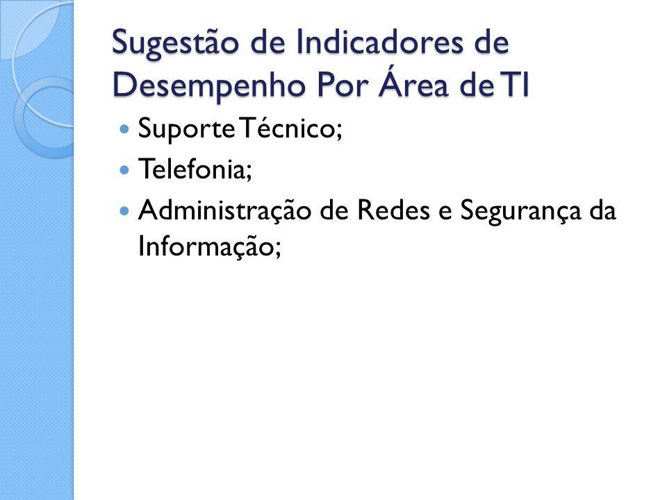 Sugestão de Indicadores de Desempenho Por Área de TI Suporte Técnico; Telefonia; Administração de Redes e Segurança da Informação;