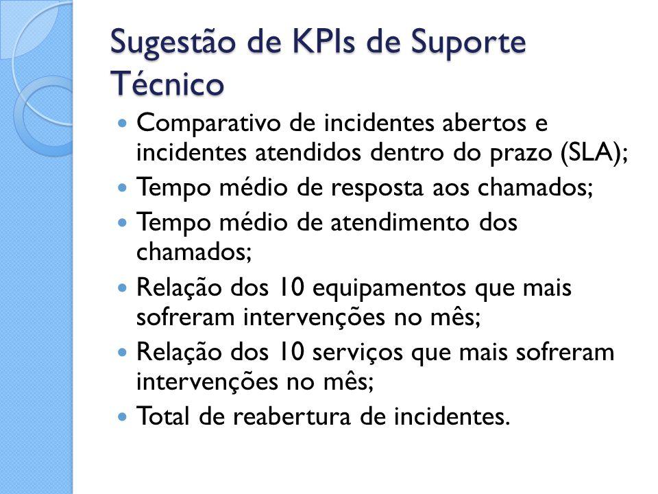 Sugestão de KPIs de Suporte Técnico Comparativo de incidentes abertos e incidentes atendidos dentro do prazo (SLA); Tempo médio de resposta aos chamad