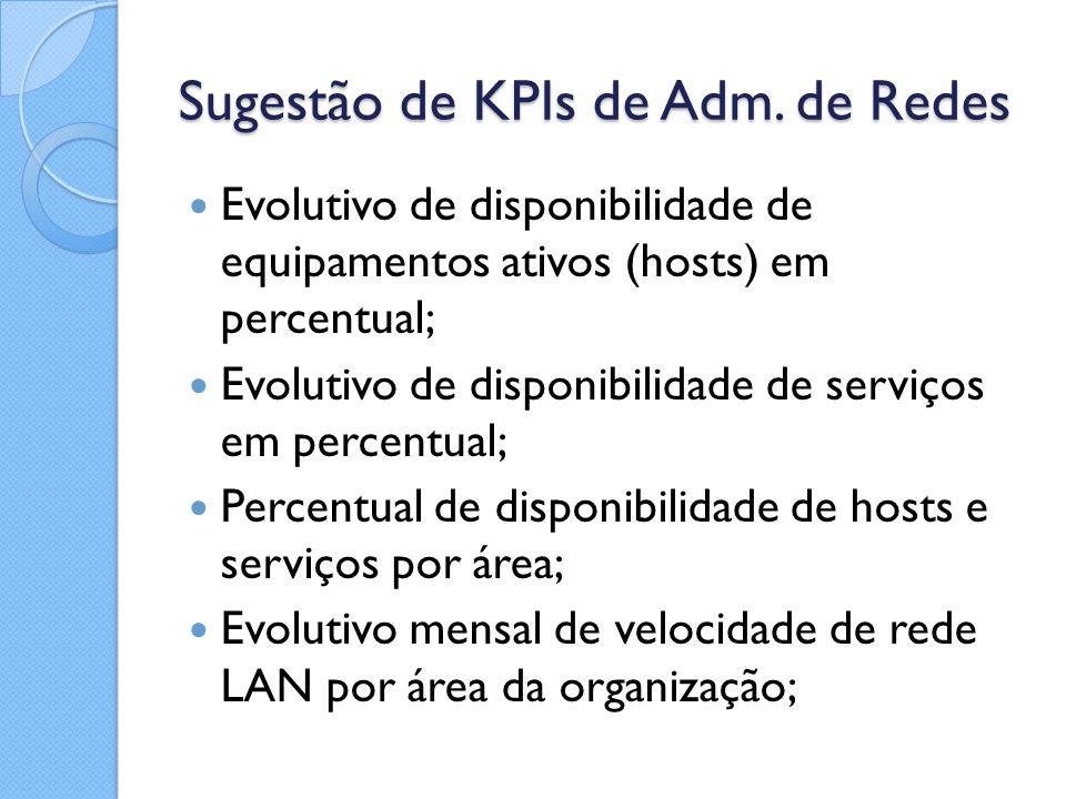 Sugestão de KPIs de Adm. de Redes Evolutivo de disponibilidade de equipamentos ativos (hosts) em percentual; Evolutivo de disponibilidade de serviços