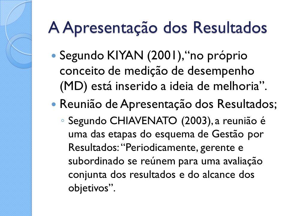 """A Apresentação dos Resultados Segundo KIYAN (2001), """"no próprio conceito de medição de desempenho (MD) está inserido a ideia de melhoria"""". Reunião de"""