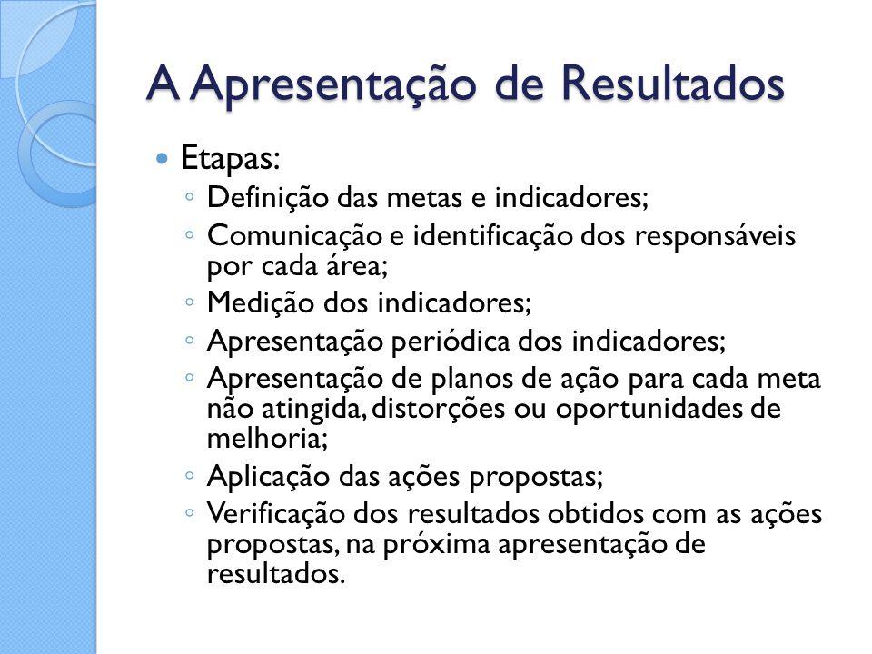 A Apresentação de Resultados Etapas: ◦ Definição das metas e indicadores; ◦ Comunicação e identificação dos responsáveis por cada área; ◦ Medição dos