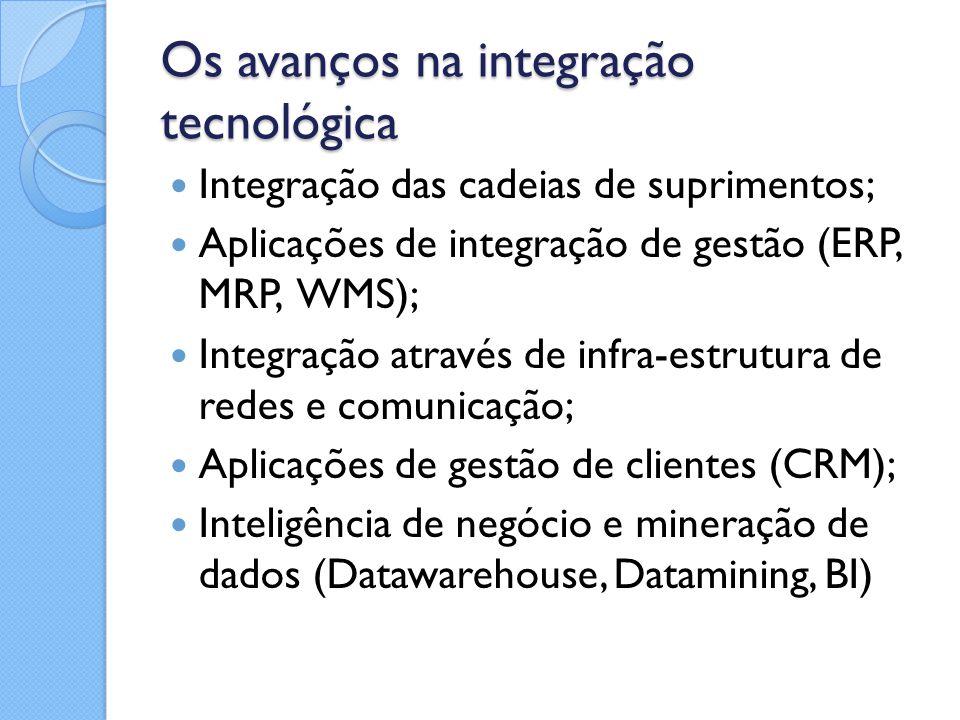 Os avanços na integração tecnológica Integração das cadeias de suprimentos; Aplicações de integração de gestão (ERP, MRP, WMS); Integração através de