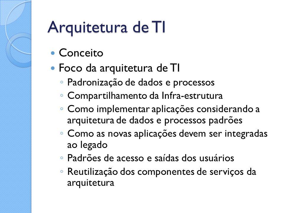 Arquitetura de TI Conceito Foco da arquitetura de TI ◦ Padronização de dados e processos ◦ Compartilhamento da Infra-estrutura ◦ Como implementar apli