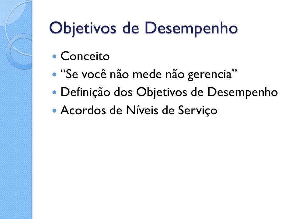 """Objetivos de Desempenho Conceito """"Se você não mede não gerencia"""" Definição dos Objetivos de Desempenho Acordos de Níveis de Serviço"""