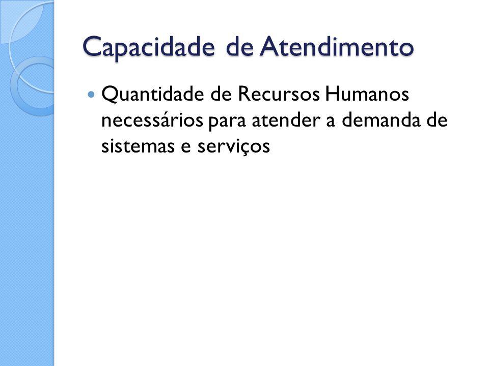 Capacidade de Atendimento Quantidade de Recursos Humanos necessários para atender a demanda de sistemas e serviços