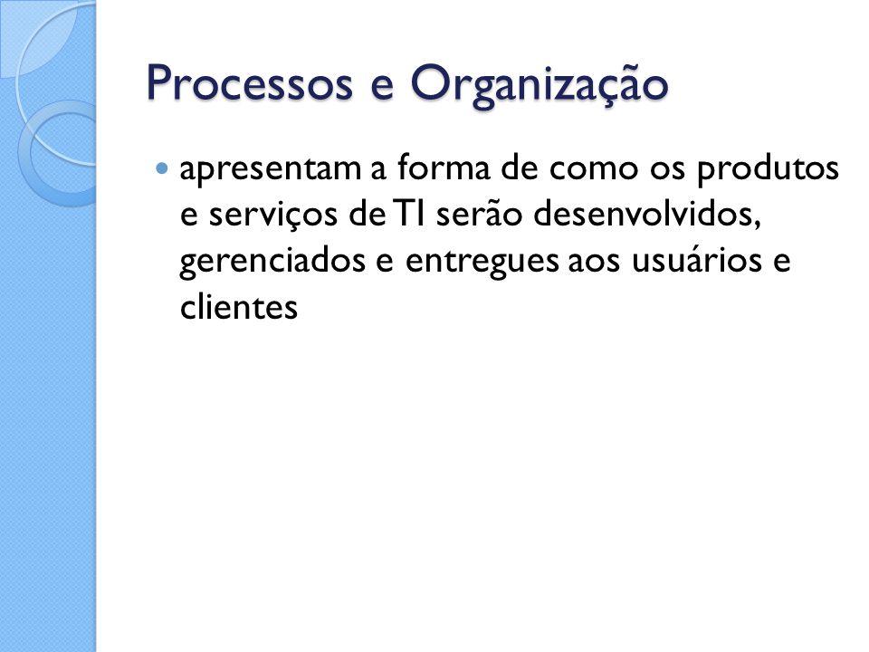 Processos e Organização apresentam a forma de como os produtos e serviços de TI serão desenvolvidos, gerenciados e entregues aos usuários e clientes