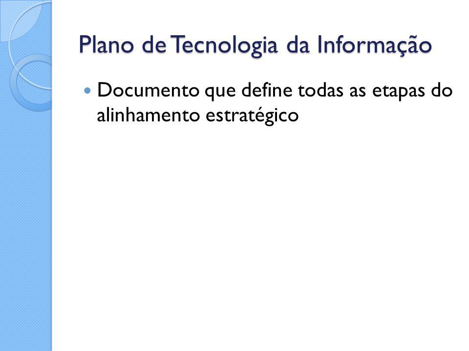 Plano de Tecnologia da Informação Documento que define todas as etapas do alinhamento estratégico