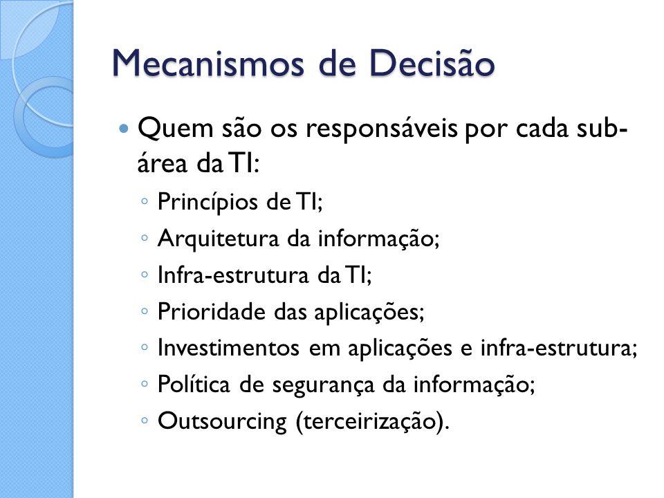 Mecanismos de Decisão Quem são os responsáveis por cada sub- área da TI: ◦ Princípios de TI; ◦ Arquitetura da informação; ◦ Infra-estrutura da TI; ◦ P
