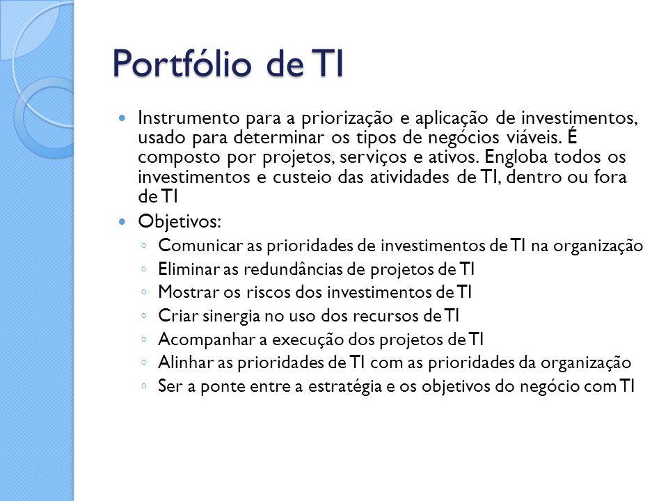 Portfólio de TI Instrumento para a priorização e aplicação de investimentos, usado para determinar os tipos de negócios viáveis. É composto por projet