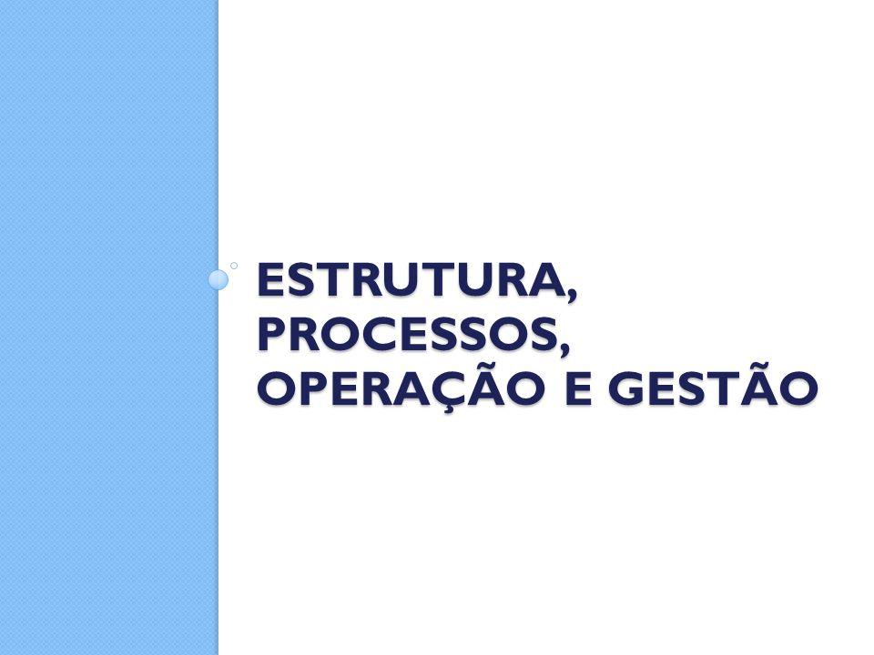 ESTRUTURA, PROCESSOS, OPERAÇÃO E GESTÃO