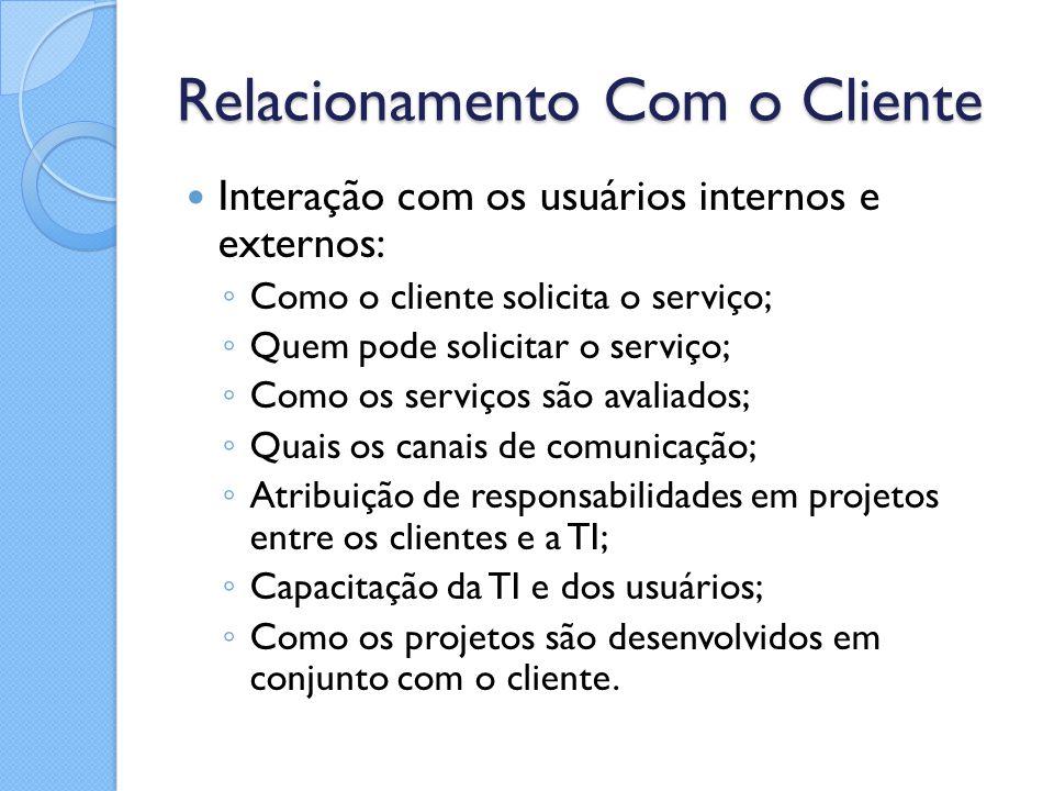 Relacionamento Com o Cliente Interação com os usuários internos e externos: ◦ Como o cliente solicita o serviço; ◦ Quem pode solicitar o serviço; ◦ Co