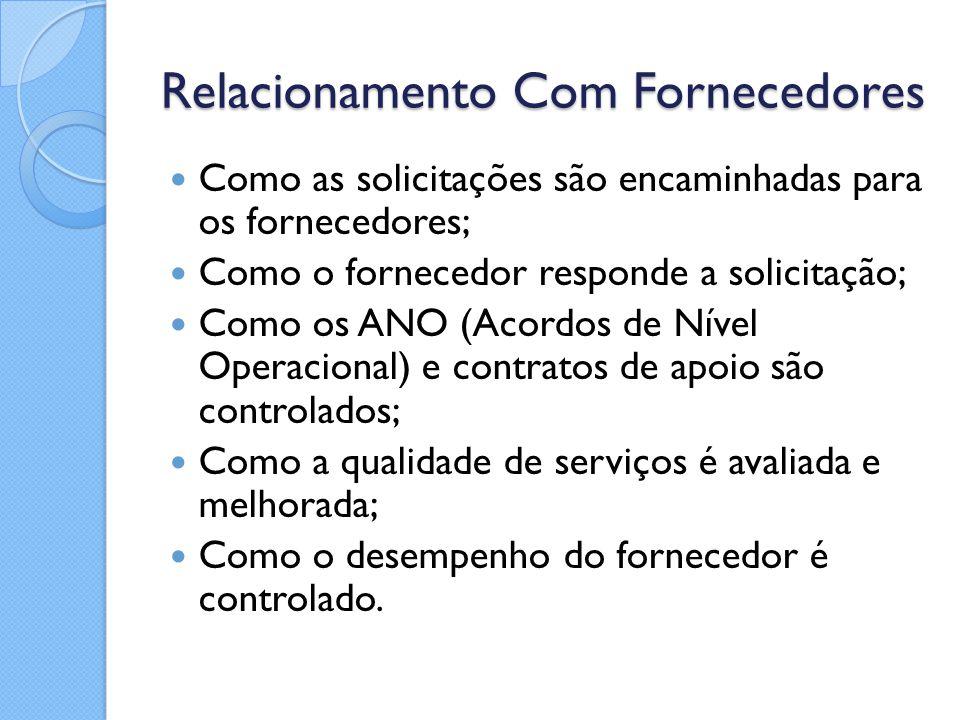 Relacionamento Com Fornecedores Como as solicitações são encaminhadas para os fornecedores; Como o fornecedor responde a solicitação; Como os ANO (Aco