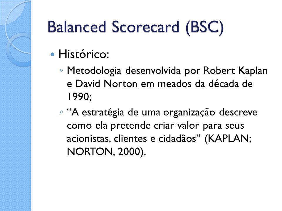 """Balanced Scorecard (BSC) Histórico: ◦ Metodologia desenvolvida por Robert Kaplan e David Norton em meados da década de 1990; ◦ """"A estratégia de uma or"""