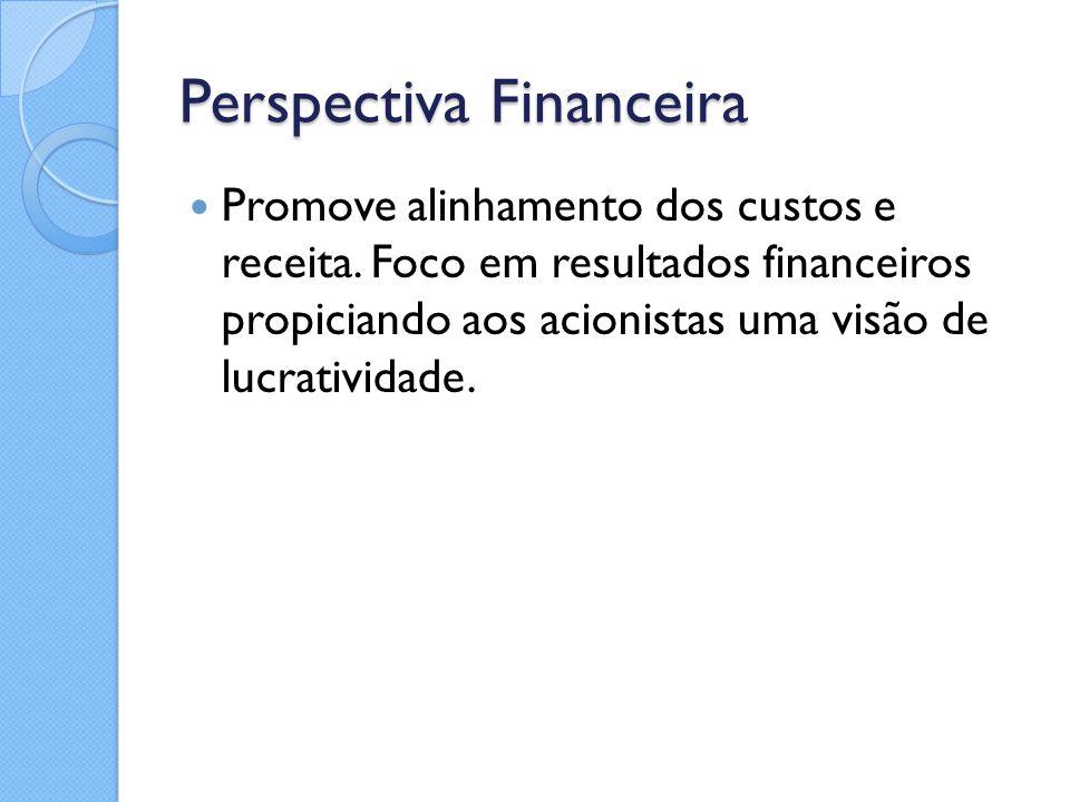 Perspectiva Financeira Promove alinhamento dos custos e receita. Foco em resultados financeiros propiciando aos acionistas uma visão de lucratividade.