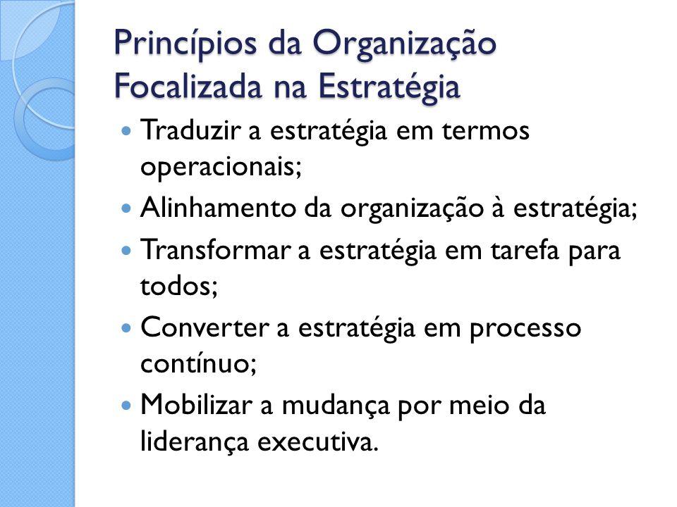 Princípios da Organização Focalizada na Estratégia Traduzir a estratégia em termos operacionais; Alinhamento da organização à estratégia; Transformar