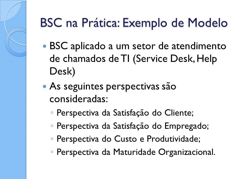 BSC na Prática: Exemplo de Modelo BSC aplicado a um setor de atendimento de chamados de TI (Service Desk, Help Desk) As seguintes perspectivas são con