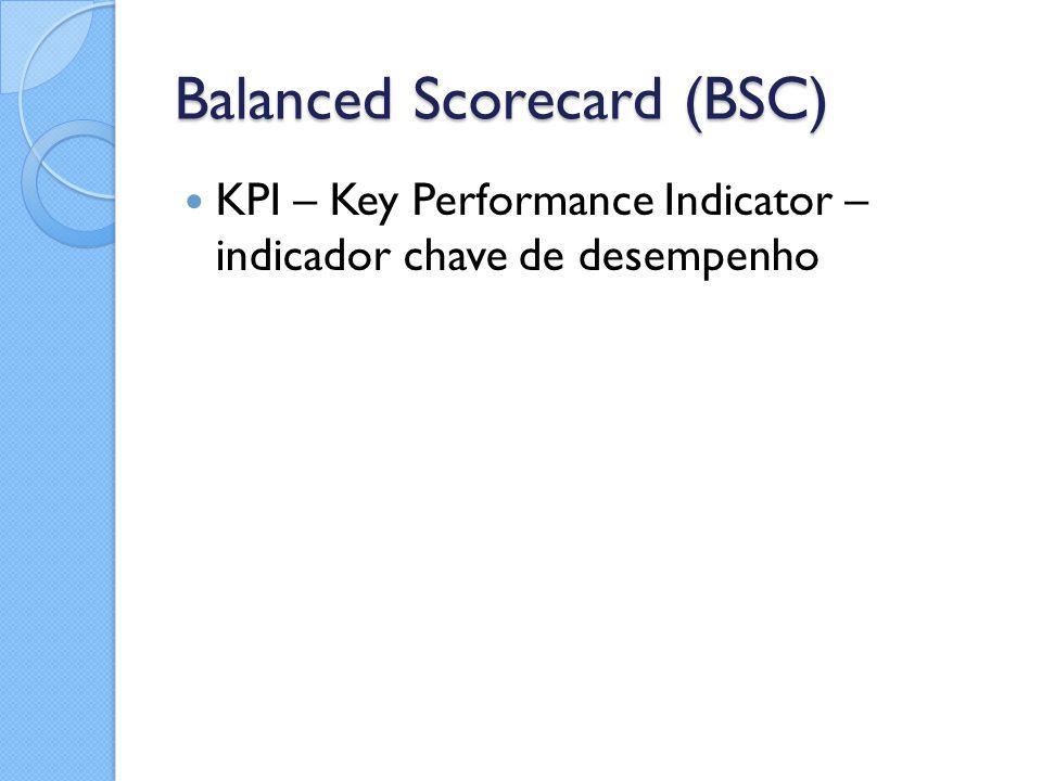 Balanced Scorecard (BSC) KPI – Key Performance Indicator – indicador chave de desempenho