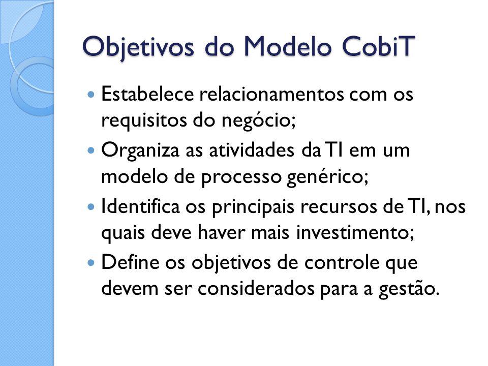 Objetivos do Modelo CobiT Estabelece relacionamentos com os requisitos do negócio; Organiza as atividades da TI em um modelo de processo genérico; Ide