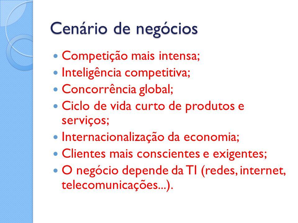 Cenário de negócios Competição mais intensa; Inteligência competitiva; Concorrência global; Ciclo de vida curto de produtos e serviços; Internacionali