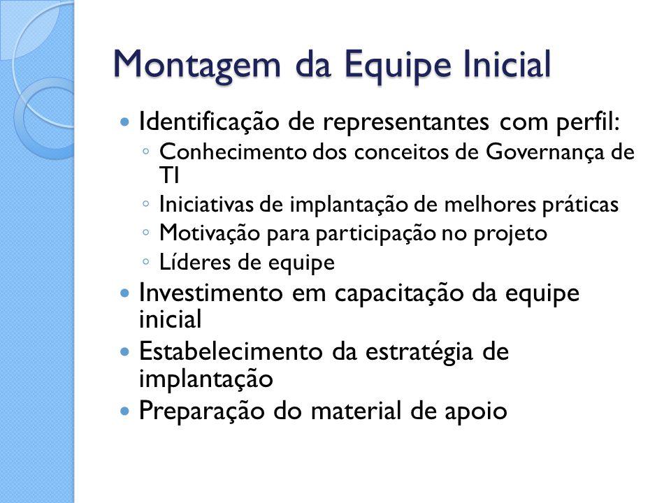 Montagem da Equipe Inicial Identificação de representantes com perfil: ◦ Conhecimento dos conceitos de Governança de TI ◦ Iniciativas de implantação d