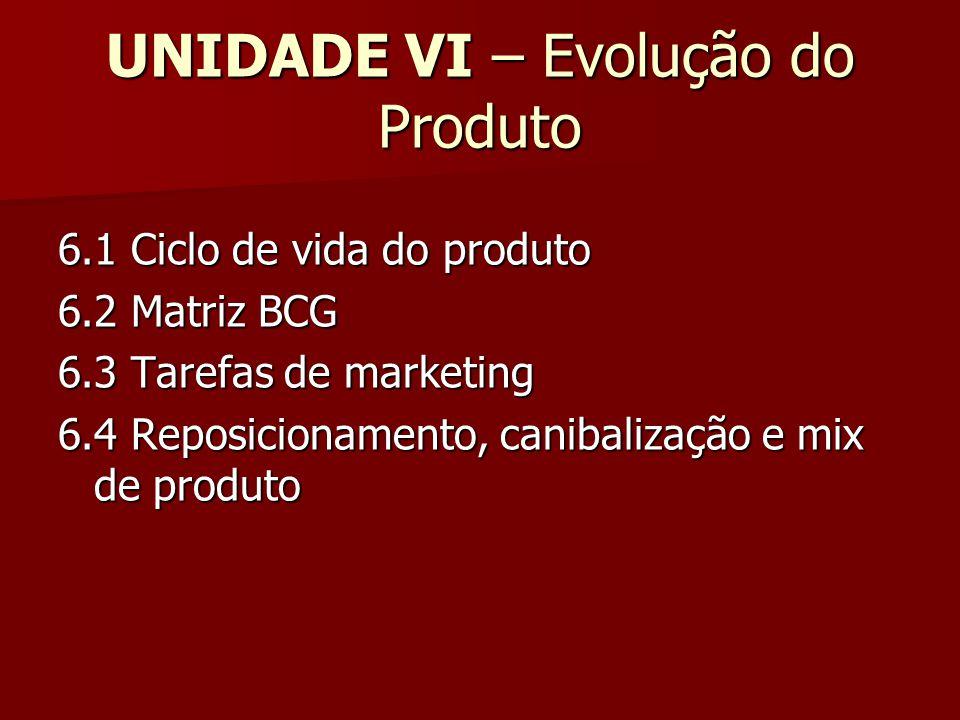 UNIDADE VI – Evolução do Produto 6.1 Ciclo de vida do produto 6.2 Matriz BCG 6.3 Tarefas de marketing 6.4 Reposicionamento, canibalização e mix de produto