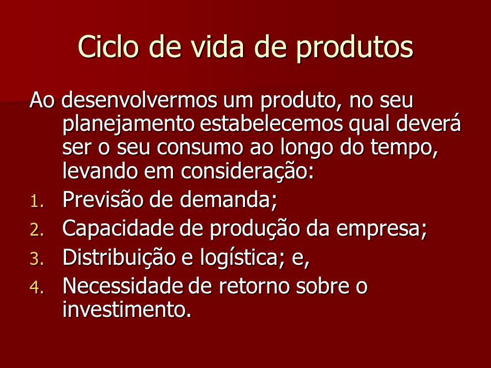 Ciclo de vida de produtos Ao desenvolvermos um produto, no seu planejamento estabelecemos qual deverá ser o seu consumo ao longo do tempo, levando em consideração: 1.