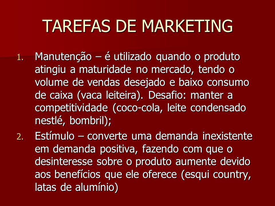 TAREFAS DE MARKETING 1. Manutenção – é utilizado quando o produto atingiu a maturidade no mercado, tendo o volume de vendas desejado e baixo consumo d