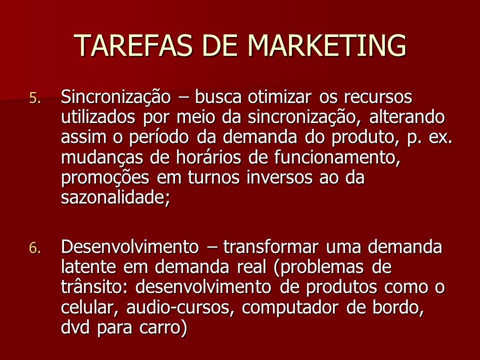 TAREFAS DE MARKETING 5.