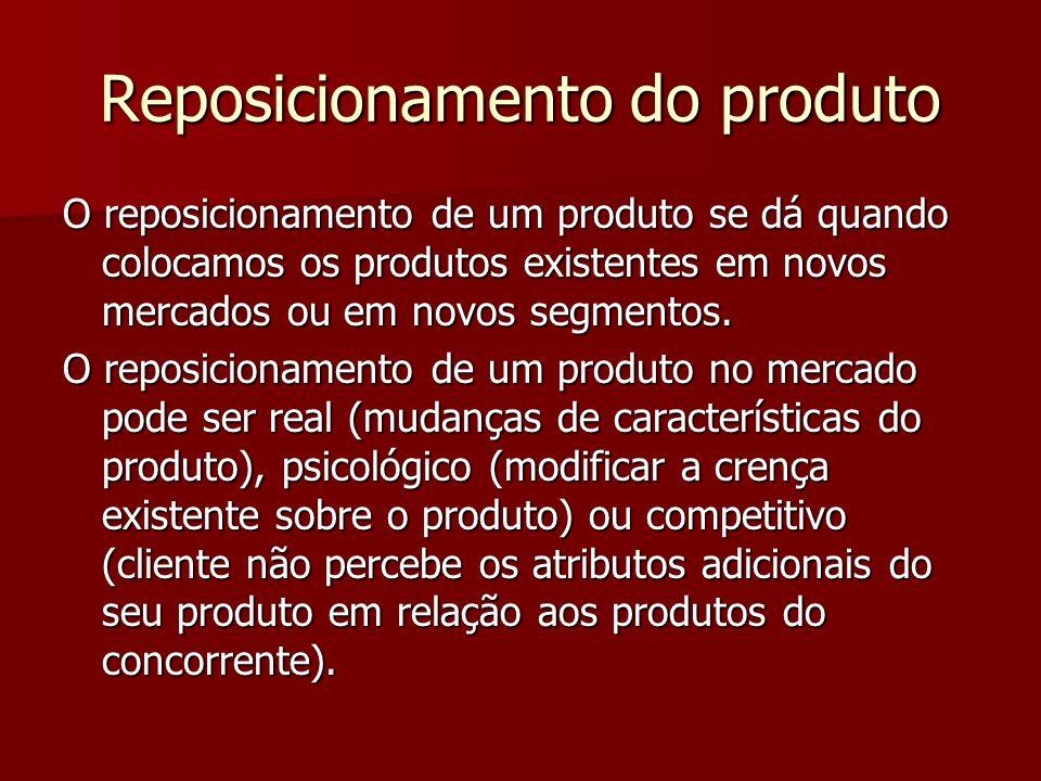 Reposicionamento do produto O reposicionamento de um produto se dá quando colocamos os produtos existentes em novos mercados ou em novos segmentos.