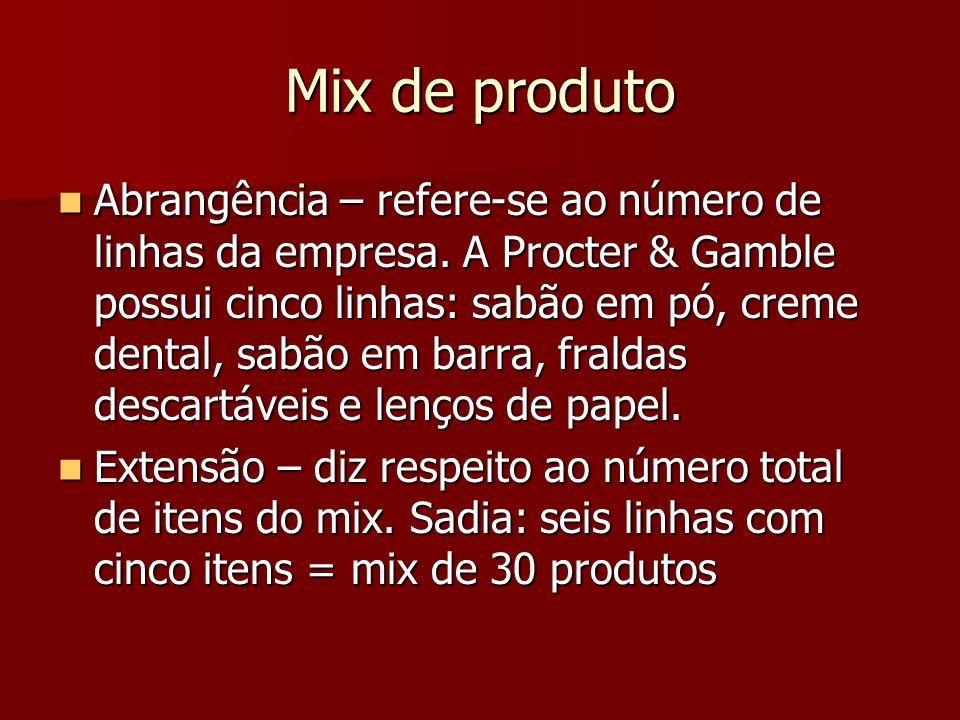 Mix de produto Abrangência – refere-se ao número de linhas da empresa.