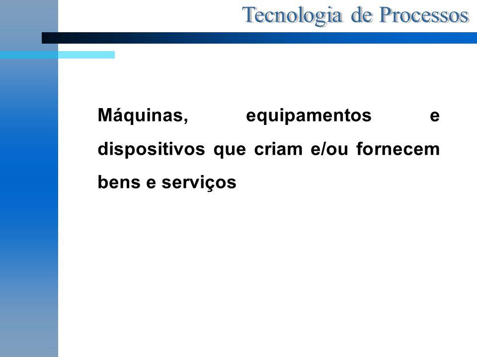 Máquinas, equipamentos e dispositivos que criam e/ou fornecem bens e serviços