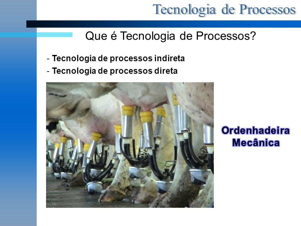 Que é Tecnologia de Processos? - Tecnologia de processos indireta - Tecnologia de processos direta
