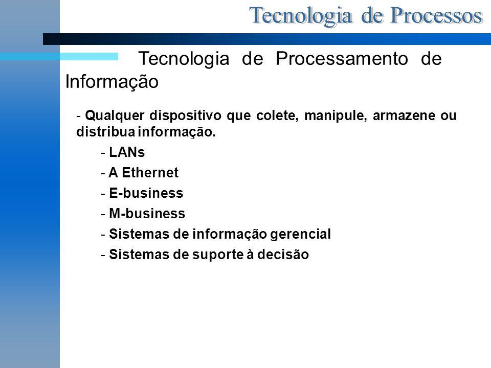 Tecnologia de Processamento de Informação - Qualquer dispositivo que colete, manipule, armazene ou distribua informação. - LANs - A Ethernet - E-busin
