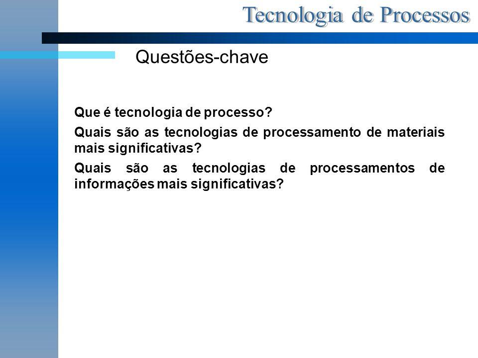 Questões-chave Que é tecnologia de processo? Quais são as tecnologias de processamento de materiais mais significativas? Quais são as tecnologias de p