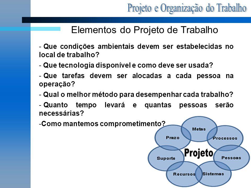 Elementos do Projeto de Trabalho - Que condições ambientais devem ser estabelecidas no local de trabalho? - Que tecnologia disponível e como deve ser