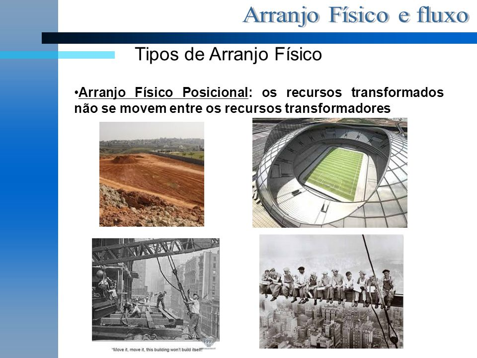 Tipos de Arranjo Físico Arranjo Físico Posicional: os recursos transformados não se movem entre os recursos transformadores