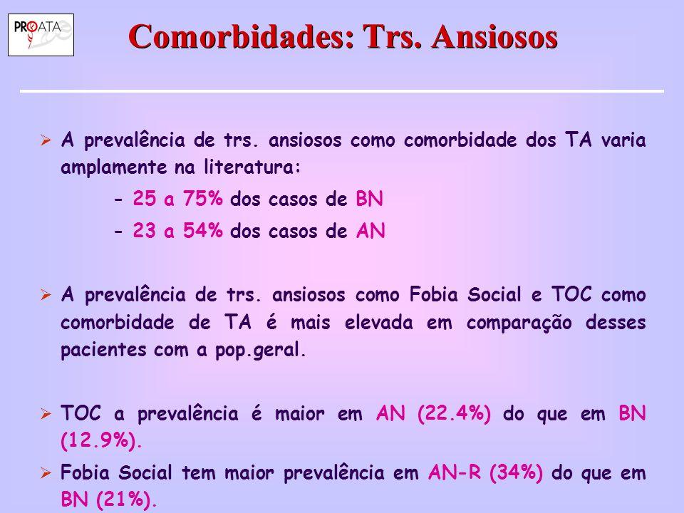 Comorbidades: Trs. Ansiosos  A prevalência de trs. ansiosos como comorbidade dos TA varia amplamente na literatura: - 25 a 75% dos casos de BN - 23 a