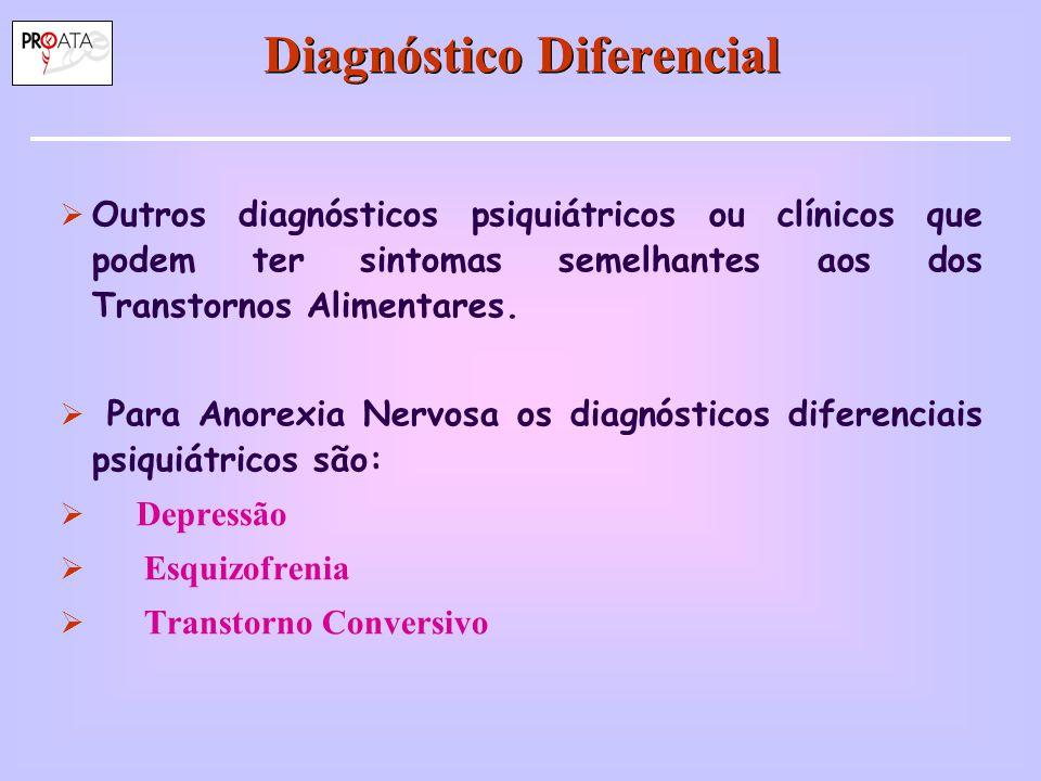 Diagnóstico Diferencial  Outros diagnósticos psiquiátricos ou clínicos que podem ter sintomas semelhantes aos dos Transtornos Alimentares.  Para Ano