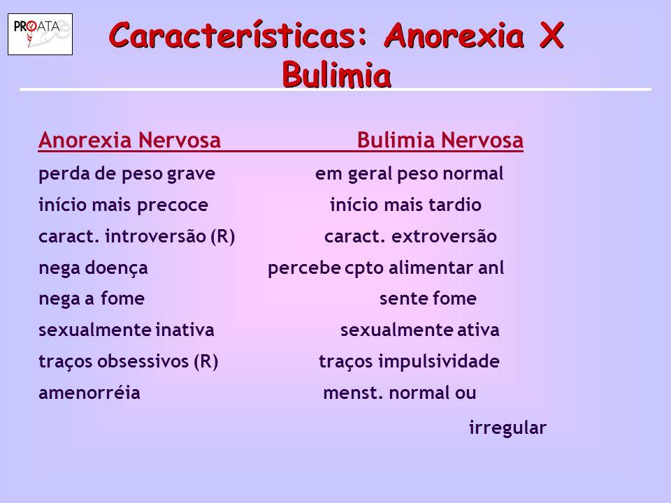 Características: Anorexia X Bulimia Anorexia Nervosa Bulimia Nervosa perda de peso grave em geral peso normal início mais precoce início mais tardio c
