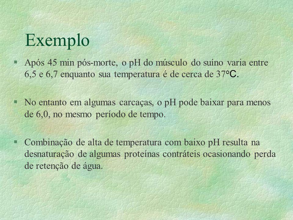 Exemplo  Após 45 min pós-morte, o pH do músculo do suíno varia entre 6,5 e 6,7 enquanto sua temperatura é de cerca de 37 o C. §No entanto em algumas