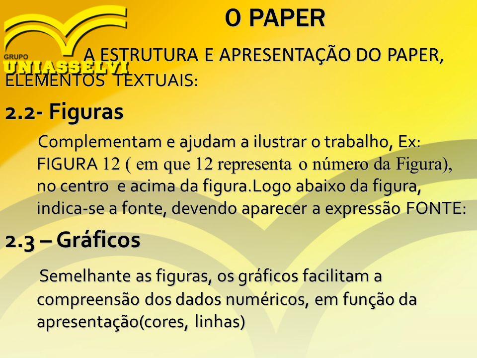 O PAPER A ESTRUTURA E APRESENTAÇÃO DO PAPER, A ESTRUTURA E APRESENTAÇÃO DO PAPER, ELEMENTOS TEXTUAIS: 2.2- Figuras Complementam e ajudam a ilustrar o