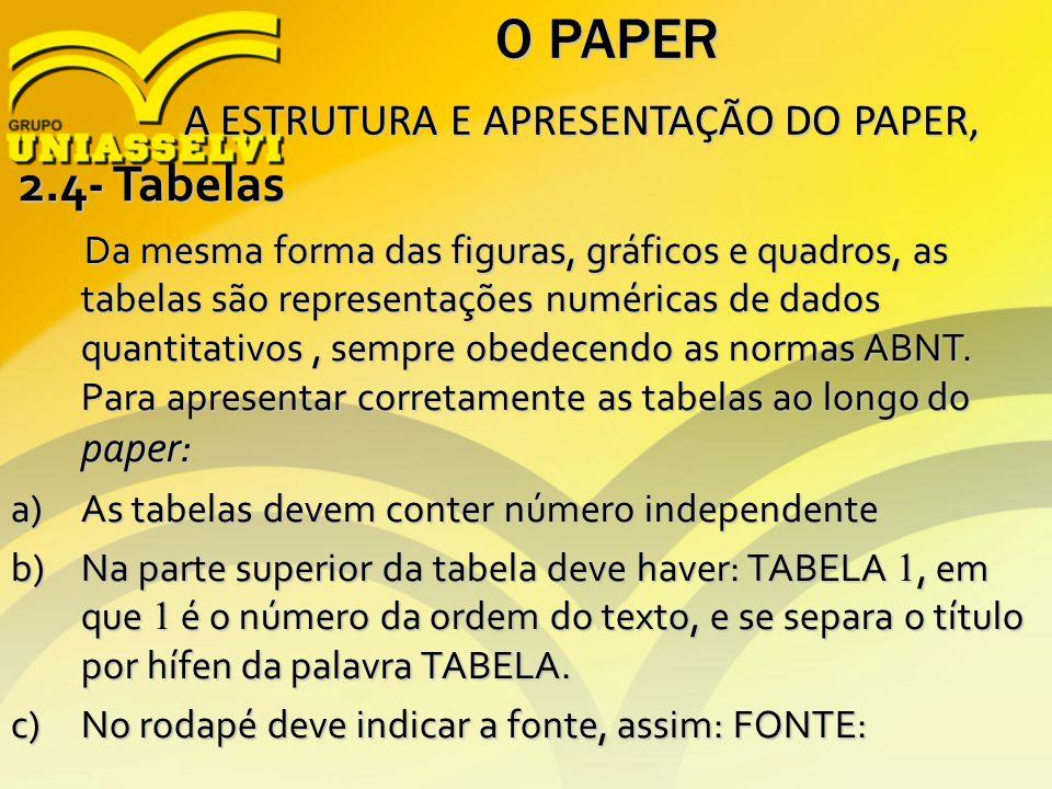 O PAPER A ESTRUTURA E APRESENTAÇÃO DO PAPER, A ESTRUTURA E APRESENTAÇÃO DO PAPER, 2.4- Tabelas 2.4- Tabelas Da mesma forma das figuras, gráficos e qua