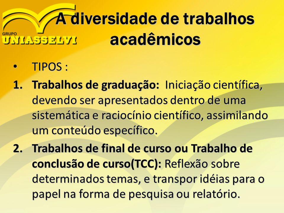 A diversidade de trabalhos acadêmicos TIPOS : TIPOS : 1.Trabalhos de graduação: Iniciação científica, devendo ser apresentados dentro de uma sistemáti
